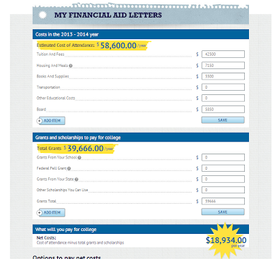 The Abacus Shopping Sheet Helps Students Enter Information From Their Financial Aid Letters Into Standard Federal Format