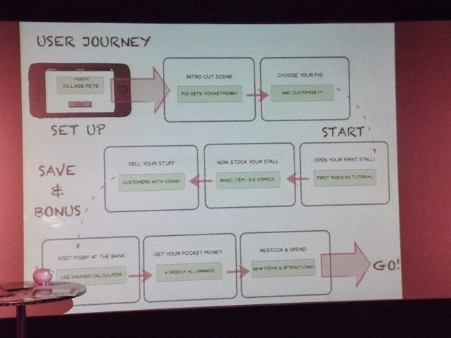 User journey for Pigby's Fair