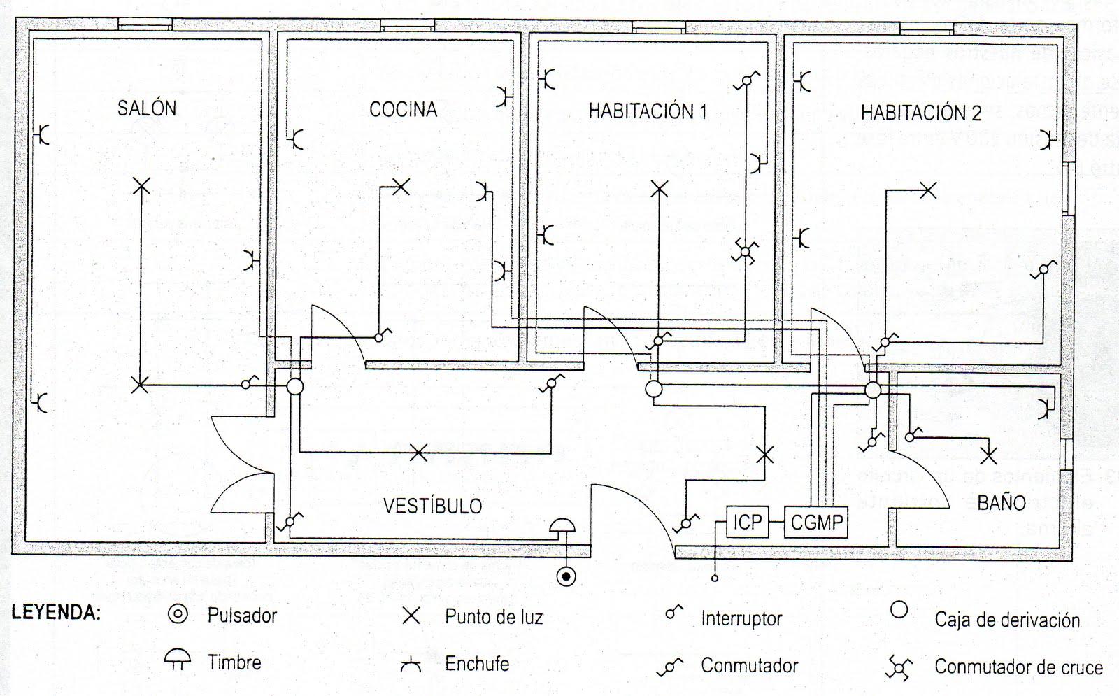 tecnolog u00eda 4 u00ba eso  ejemplo  plano de distribuci u00d3n de una