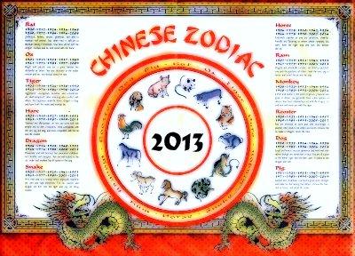 setiap tahun tahun baru sekarang yang persisnya tahun 2013 menurut