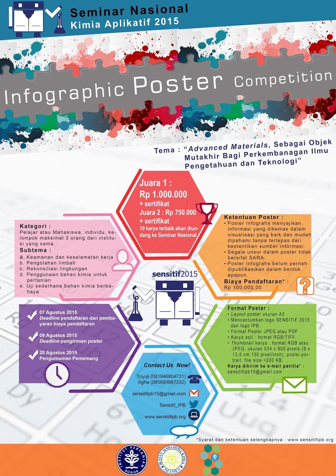 Lomba Poster Sensitif 2015