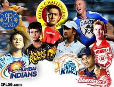 ICC Cricket T20 IPL DLF PC Game Free Download