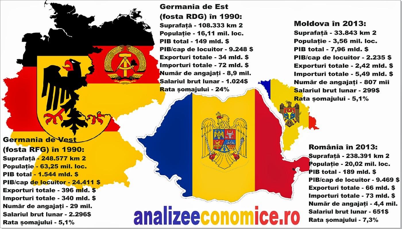Comparație între cele două Germanii și România și Moldova