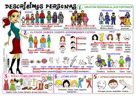 http://www.juntadeandalucia.es/averroes/ceip_san_tesifon/recursos/curso5/pdf_blog/descripcion.pdf
