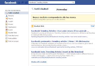 facebook trending articles