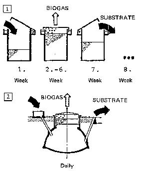 f 18 pit diagram p