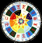 Древне-русская астрология