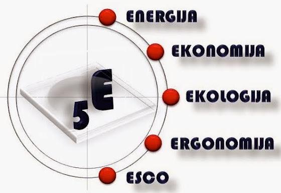 """""""energetska učinkovitost(!?)"""""""