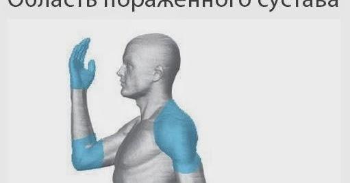 Как вылечить боль в плечевом суставе с помощью дэнас диабет отекли суставы