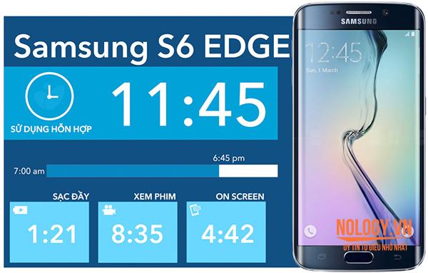 Đánh giá thời lượng pin của Samsung Galaxy S6 Edge Docomo