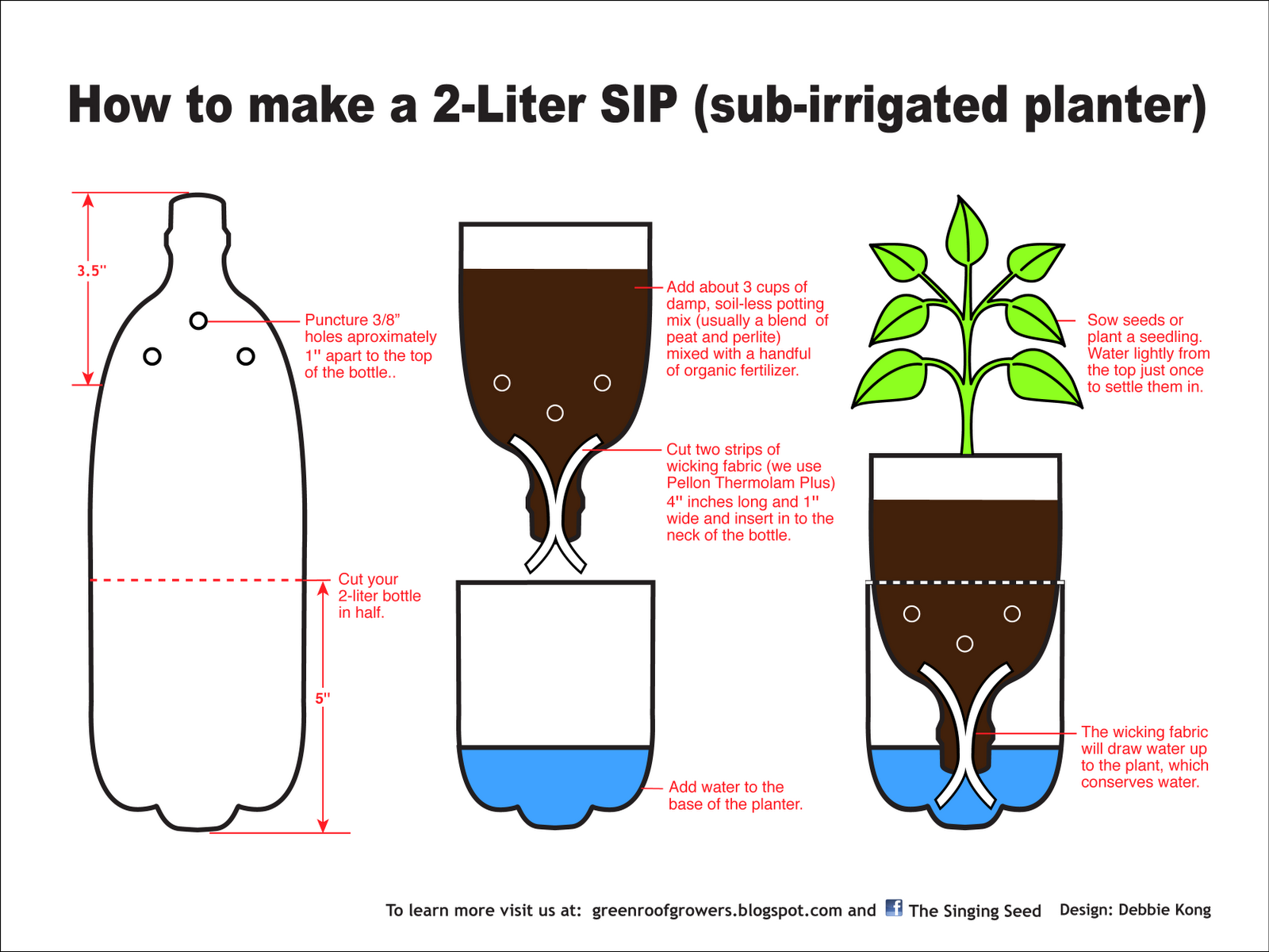 Green roof growers let s make 2 liter sips for How to build with sips
