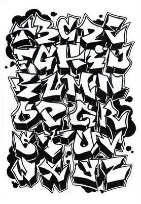 z alphabet designs  Graffiti-Letters-Alphabet-De...