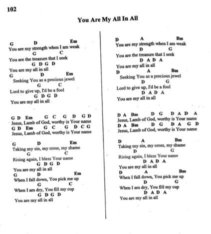 Attractive You Are My All In All Chords Pictures - Beginner Guitar ...