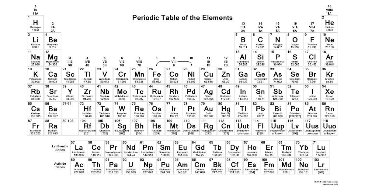 The new periodic table song lyrics with abbreviation the the new periodic table song lyrics with abbreviation the capricious journal urtaz Image collections