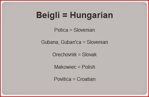 nut roll beigli in hungarian