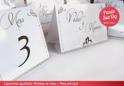 Números de mesa casamiento