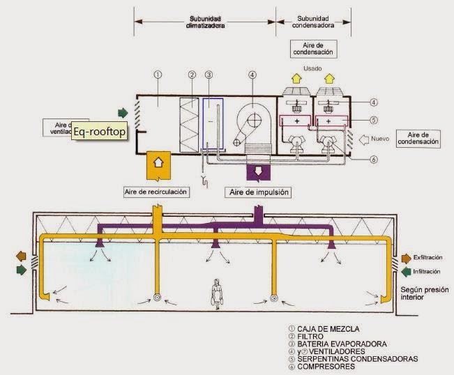 Acondicionamiento termico en la arquitectura curso de - Calefaccion central electrica ...