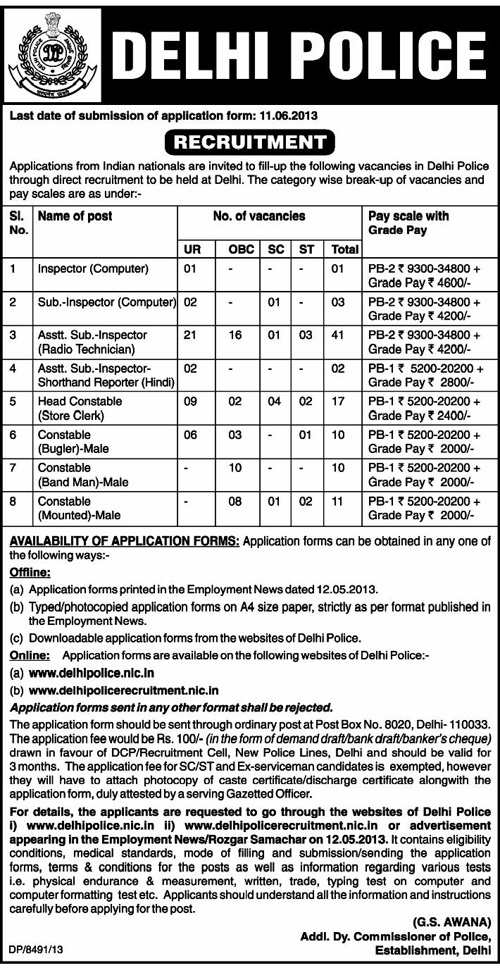 Delhi police vacancy