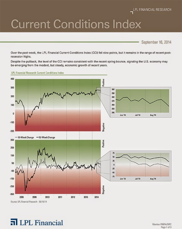 September 16, 2014 - Current Conditions Index - LPL Financial Research