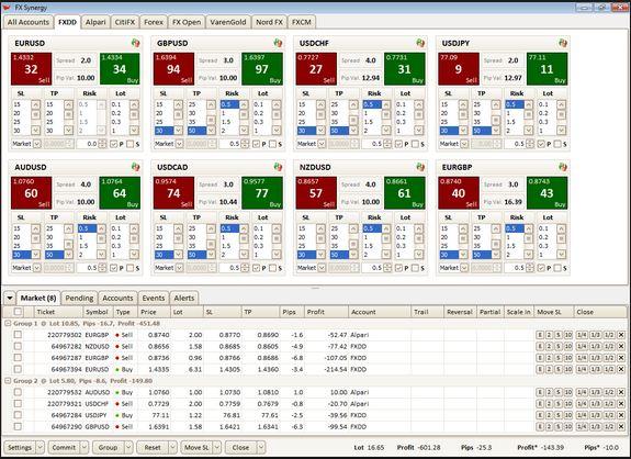 Software trading betfair gratis para android