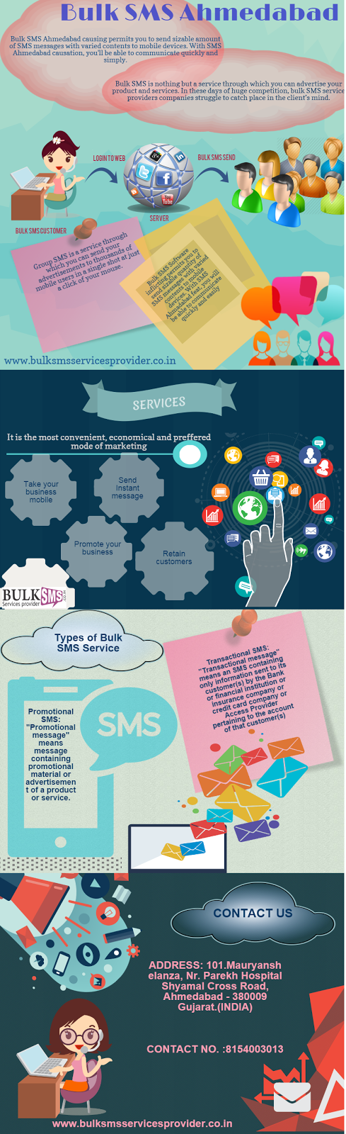 http://bulksmssoftwareahmedabad.blogspot.in/2015/08/bulk-sms-service-boon-for-professionals.html
