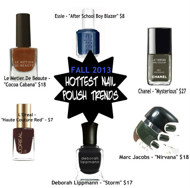 Fall 2013 ~ Hottest Nail Polish Trends of the Season - Pieces of a Mom