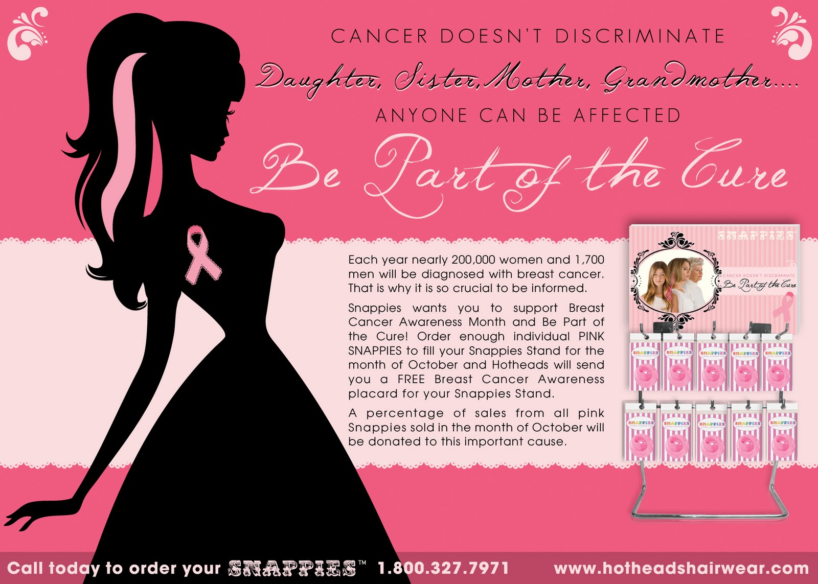 Breast Cancer Thesis Statement