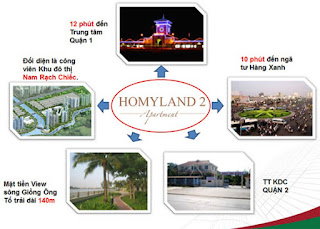 Căn hộ Homyland 2, quận 2