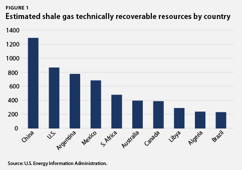 uk Shale Gas Reserves Map Shale Gas Reserves by Country
