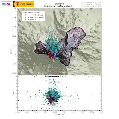 sismos en el Hierro