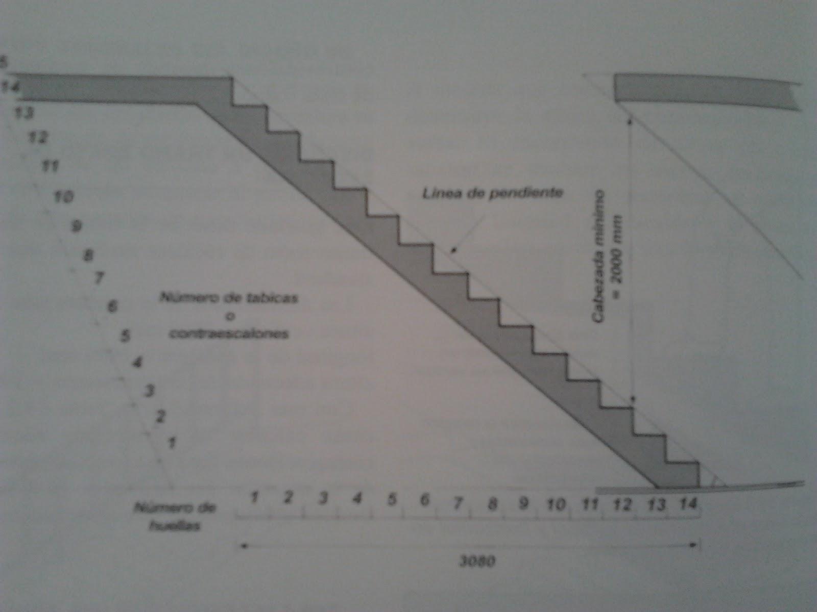 Tabla de calculo de escalera quiero reformar mi casa for Como calcular una escalera