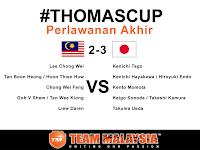 Piala Thomas : Malaysia gagal bawa pulang Piala