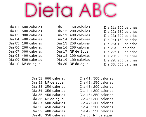 Mejores suplementos bajar de peso los