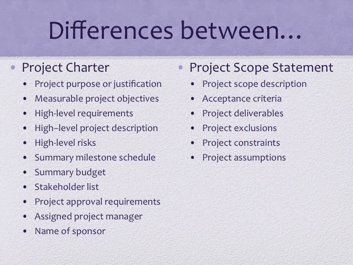 Difference Between Project Charter & Project Scope