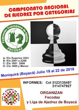 Campeonato Nacional de Ajedrez por Categorías (Dar clic a la imagen)