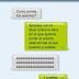 Reseña de Mis whatsapp con mamá de Alban Orsini