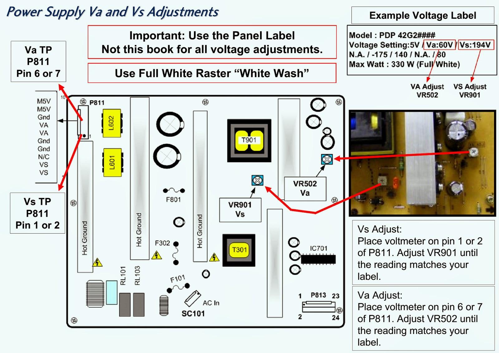 LG50PQ30 plasma TV POWER SUPPLY BOARD [SMPS] CHECKING PROCEDURE ...
