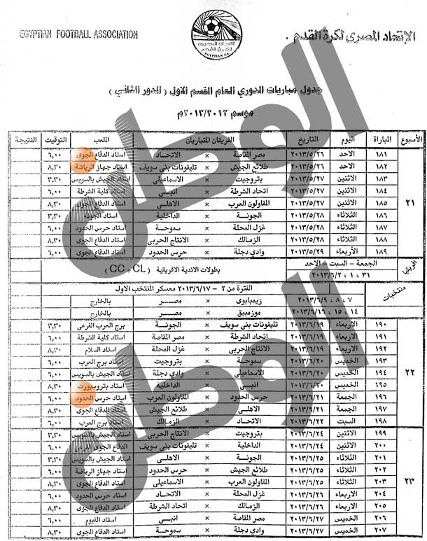 جدول الدوري المصري 2013