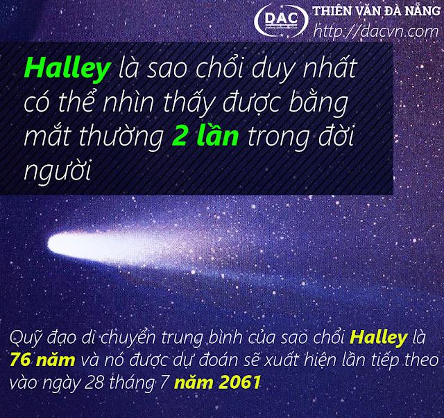DAC%2B-%2BHalley - Chu kỳ sao chổi Halley