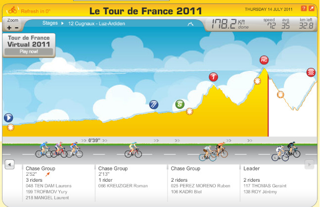 Click on image to see lrger (credit - letour.fr)
