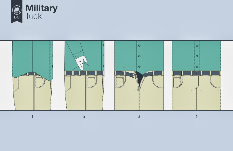 The Finger Frame: Tips para mantener tu MALDITA camisa adentro!