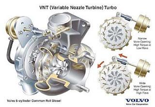 VGT dari Volvo