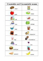 Food Countable or Uncountable http://nyalanilmu.blogspot.com/2012/03/countable-uncountable-noun.html