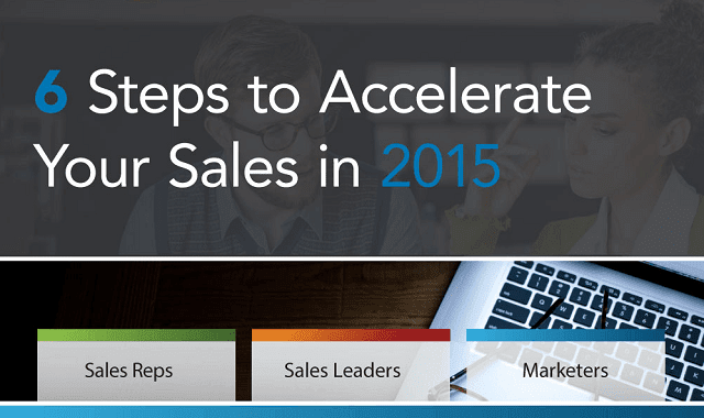 6 Steps to Accelerate Your Sales in 2015
