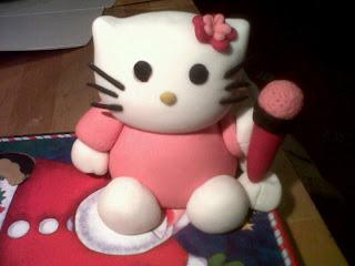 Hello Kitty hecha de fondant