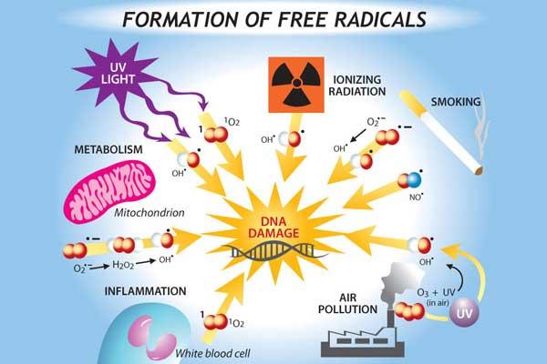 Radiasi, penyebab anak-anak rentan terkena kanker