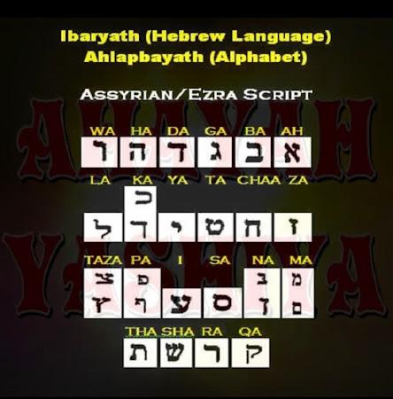 Assyrian/ Ezra Script Alphabet