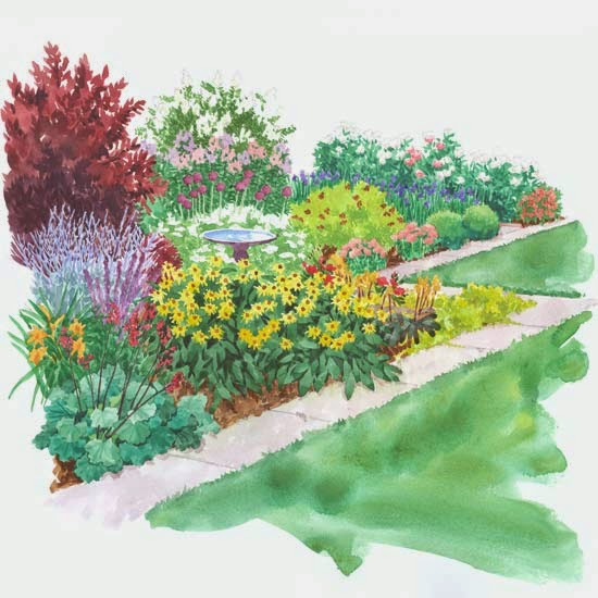 Backyard patch herbal blog cottage garden plans for Design your yard with plants