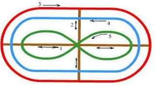 Что такое миопический астигматизм и амблиопия