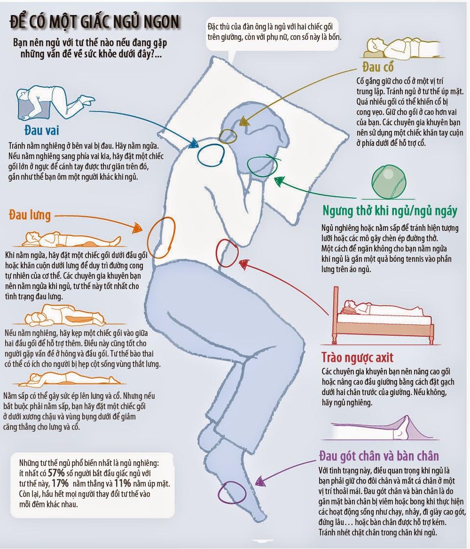Tư thế ngủ nào để có giấc ngủ ngon cho bạn